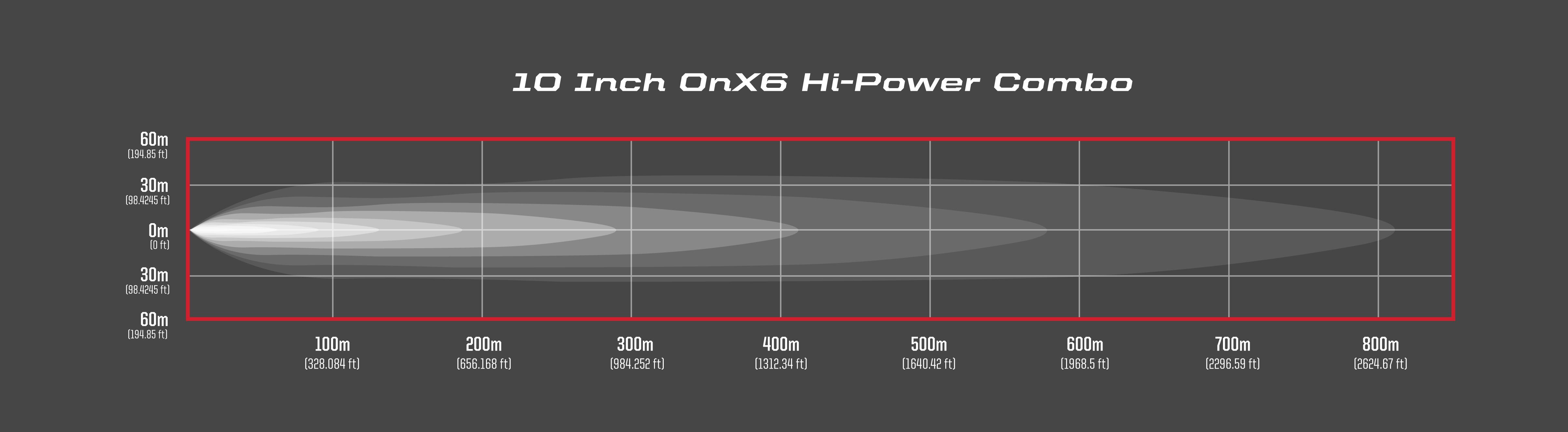 10-inch-onx6-hi-power-combo.jpg